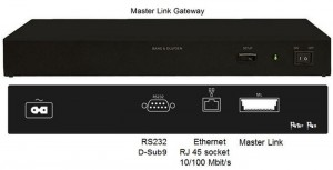 MasterLink_Gateway Bang & Olufsen