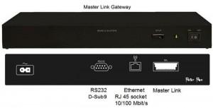 MasterLink_Gateway Bang & Olufsen