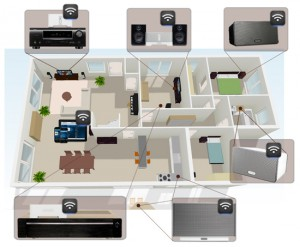 wireless audio-sonos-multiroom