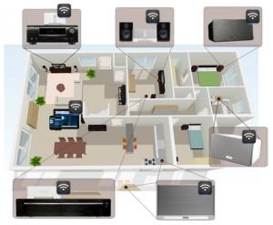 wireless audio-sonos-multiroom